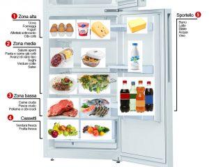 Conservare i cibi in frigo